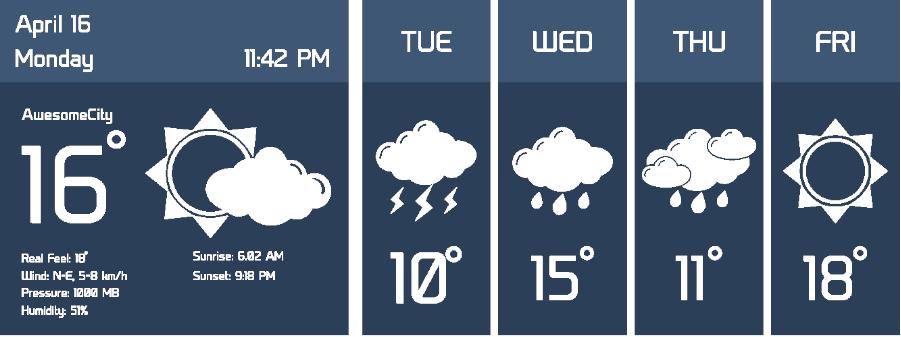 Wetter Wette Gewinnspiel